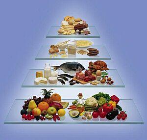 metabolic-balance-zayiflama